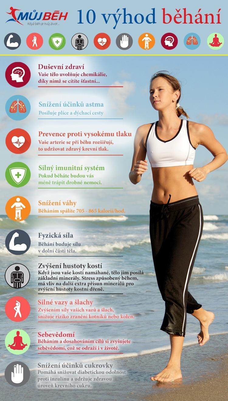 infografika-běhání