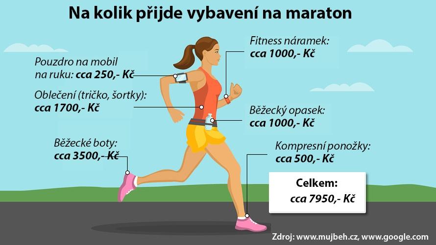 vybavení maraton