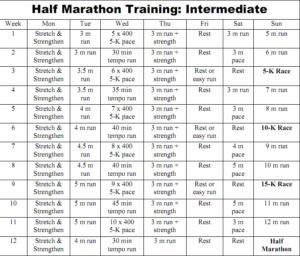 běžecký program